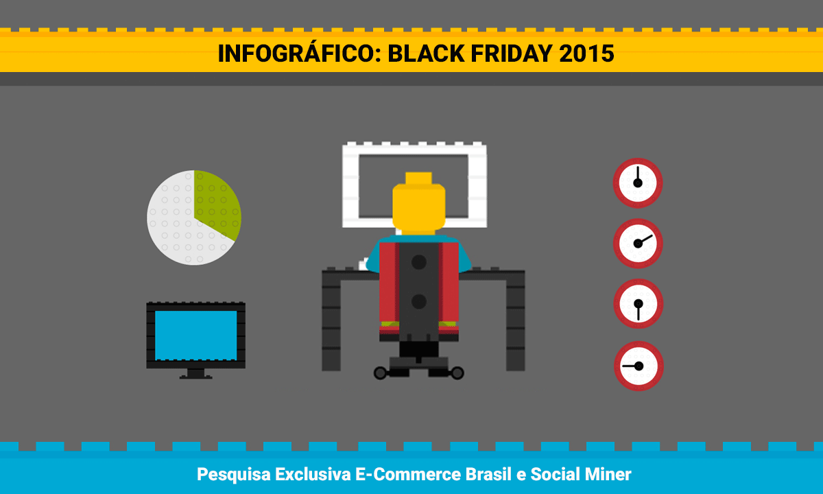 [Infográfico] Comportamento do consumidor 24h da Black Friday