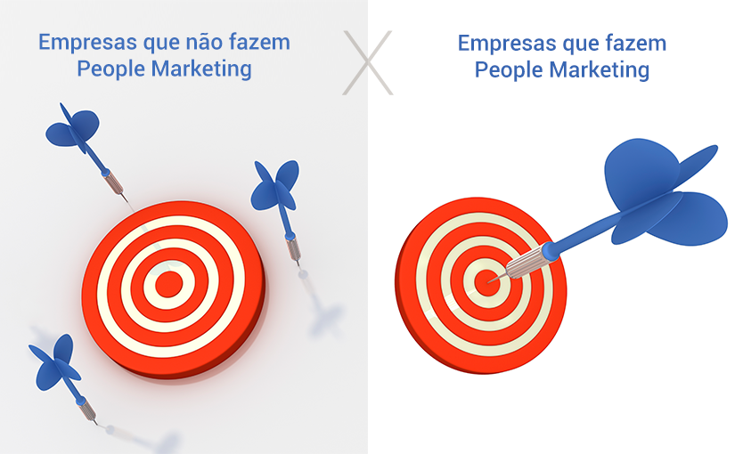 Qual a diferença entre Remarketing e People Marketing?