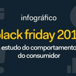 [Infográfico] Comportamento do consumidor na Black Friday 2017
